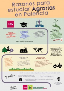 Razones ETSIIAA Palencia Copy _peque